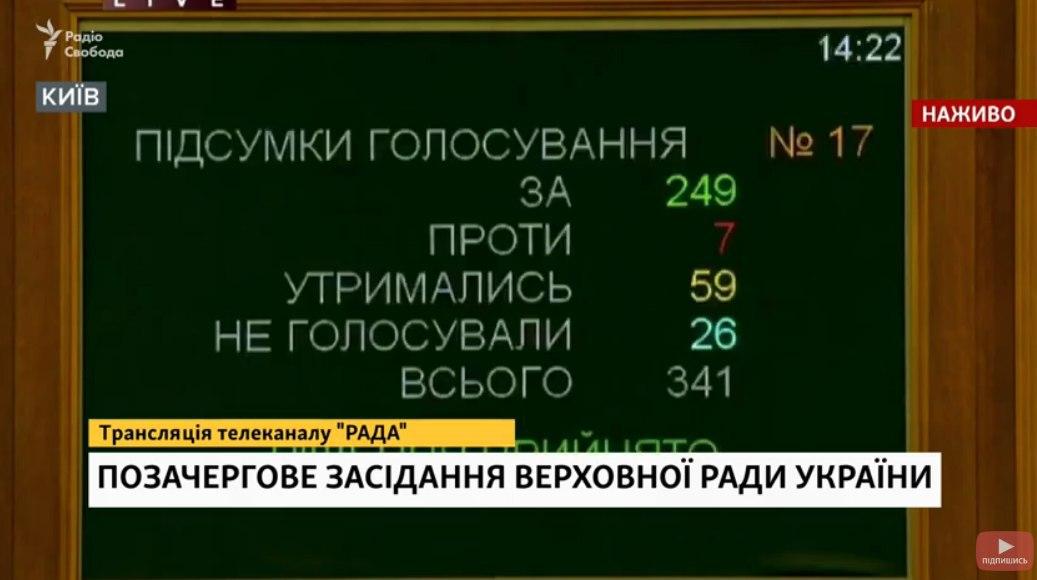 Рада отправила в отставку министров финансов и здравоохранения