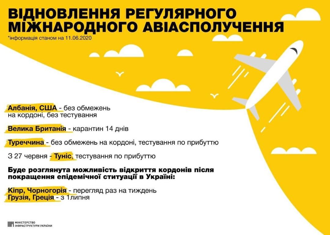 Украина возобновляет международное пассажирское авиасообщение