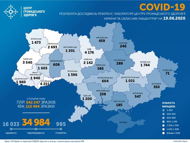 Почти 1000 за сутки: коронавирус в Украине поставил новый антирекорд