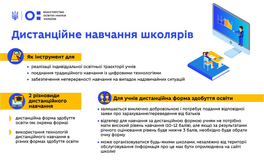 distanceedmontazhnaya-oblast-1