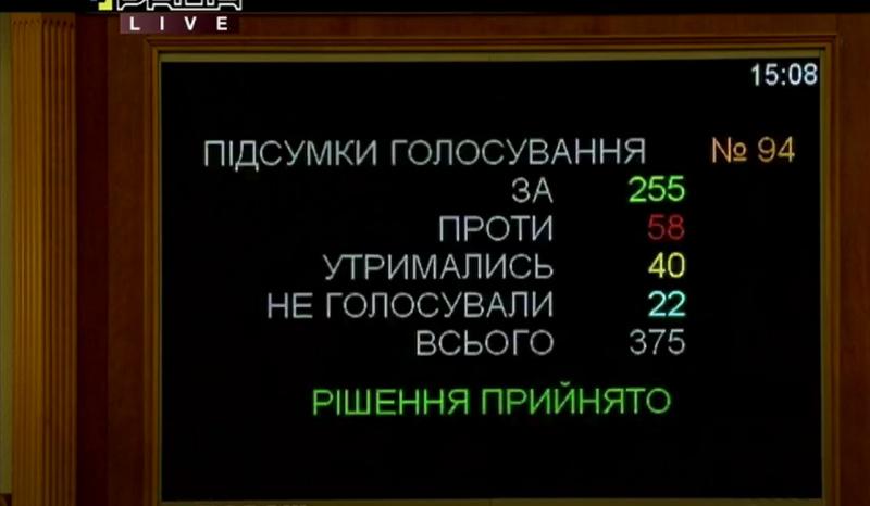 Верховная Рада приняла закон о референдуме
